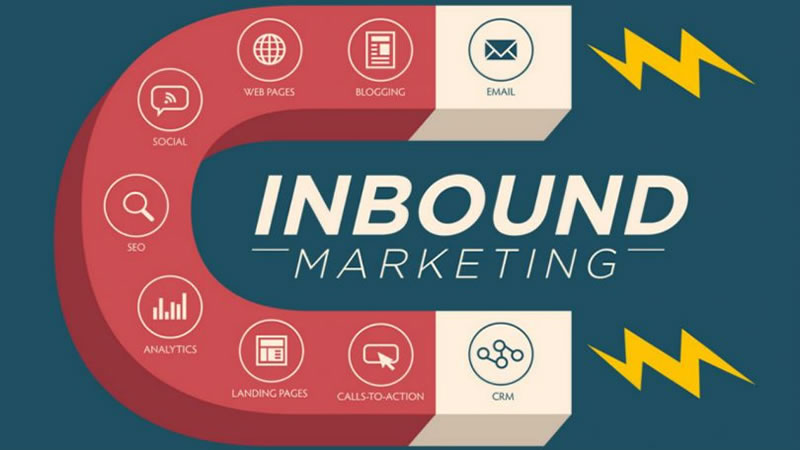 Como Inbound Marketing pode ajudar a vender cursos online